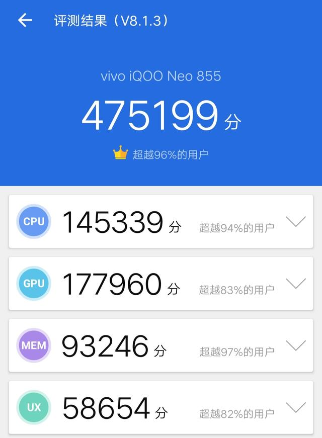 iQOO Neo 855体验:旗舰不贵,1998就有
