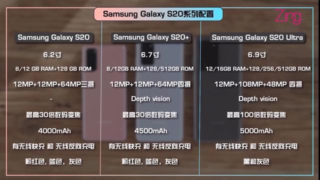 20年代首款安卓机皇!三星 Galaxy S20 系列卖点全解析